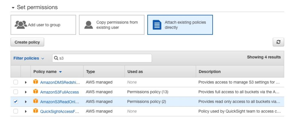 Fast Member Amazon IAM Permissions